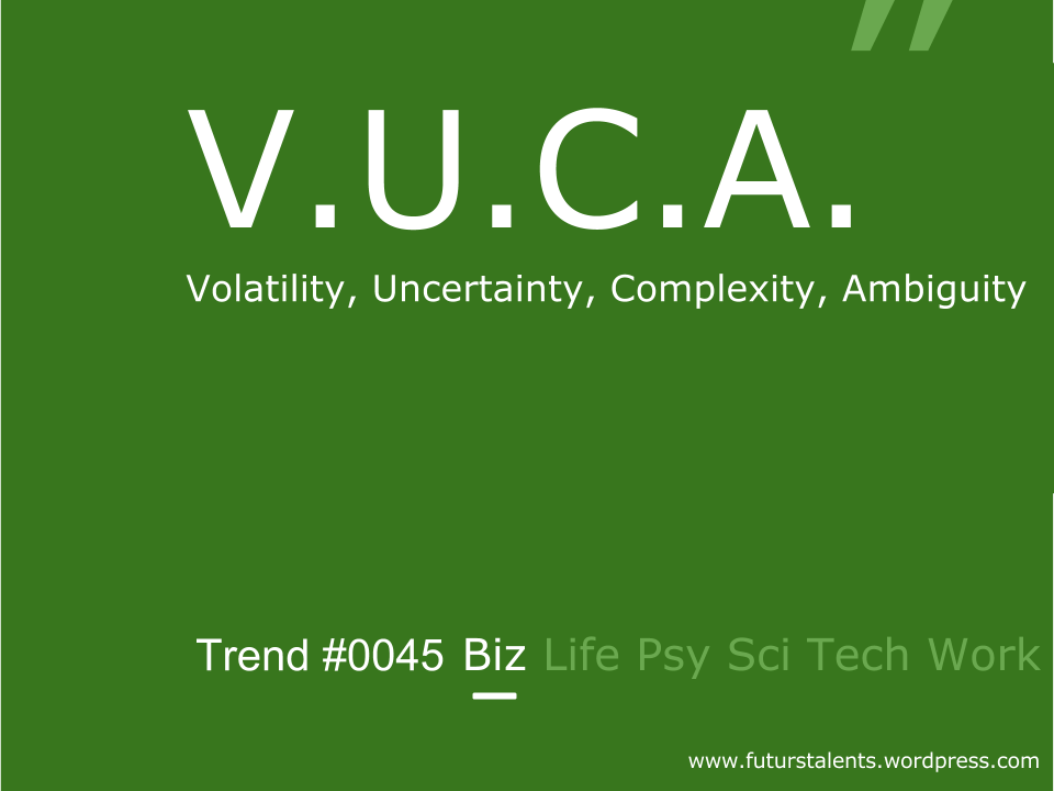 VUCA : Voltatility, Uncertainty, Complexity, Ambiguity.