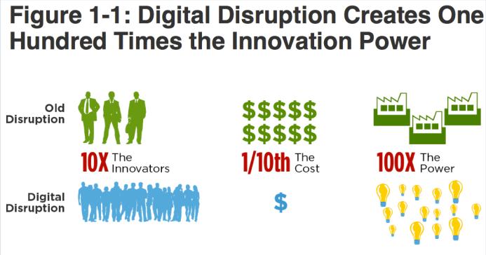 transformation, Que veut dire transformation digitale pour les RH ?, FutursTalents